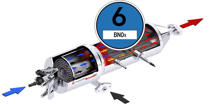 BNOx-diesel-filter-stickoxide-euro6.jpg