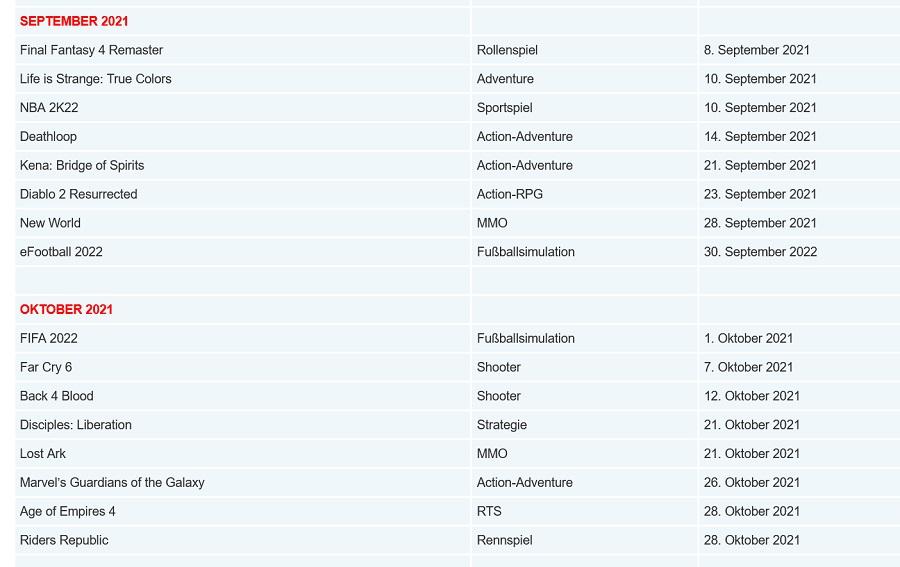 PC-Spiele-2021-Release-Liste.jpg