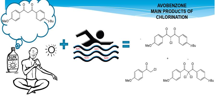 sonnencreme-giftig-chlor.jpg