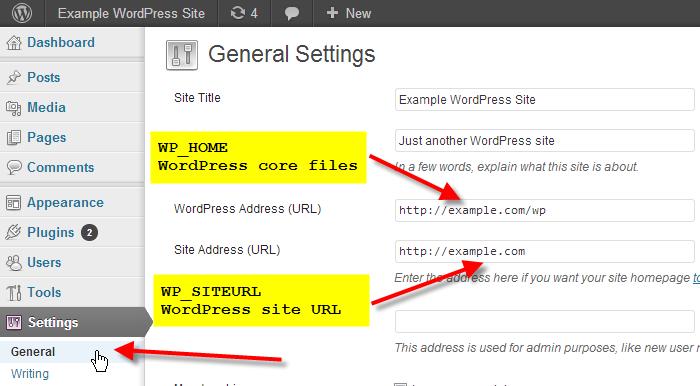 url-settings-in-wordpress-dashboard.png