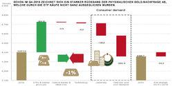 goldpreis-nachfrage-gold-statistik-2019.jpg